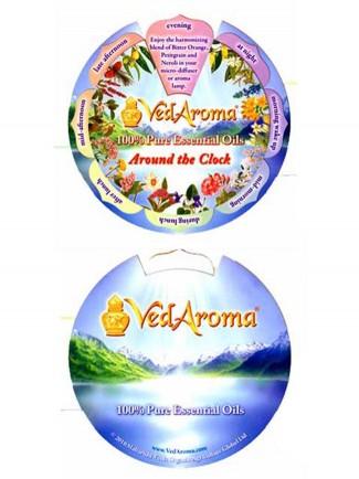 Fragrance Wheel Card—Around the Clock